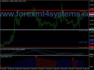 Forex Bolinger Bandas MACD Swing Trading Strategy