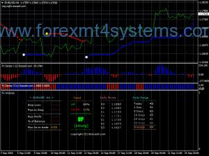 Fermandariya Bexdayê Sensor Swing Trading Strategy