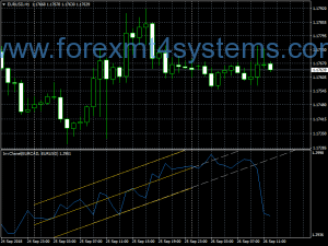 Forex Invisible Channel Swing Trading Strategy