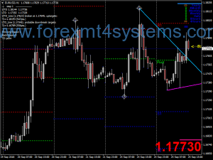 Forex KG LSMA Analysis Swing Trading Strategy