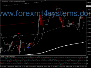 Forex Luckas Contrarian Swing Trading Strategy