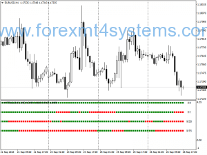 Stratejiya Swing Trading Strategic Forex MTF