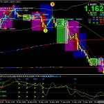 Forex Marsi Box Swing Trading Strategy