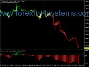 Стратегията за търговия с валутна търговия
