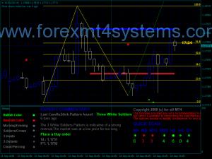 Stratejiya Swing Trading Strike Tenê Bexdayê