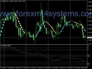 Forex PW Trend Swing სავაჭრო სტრატეგია