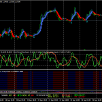Forex Silver Trend Swing Trading Strategy