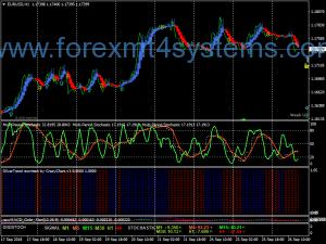 Estratégia de negociação de tendência de prata Forex