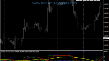 Forex TDI Dashboard Swing Trading Strategy