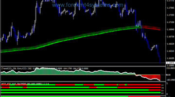 Forex Zoro Signals Swing Trading Strategy