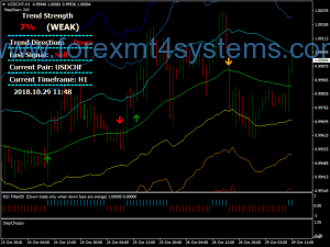 Forex ATR Channel Trading Strategy