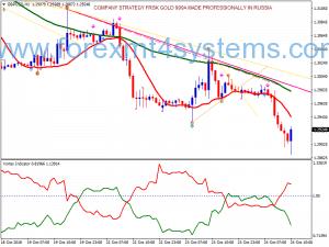 Stratejiya Asymetric Channel Trading Strategy