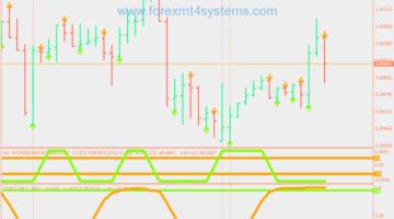 Forex Bamsbung No Repaint Trading Strategy