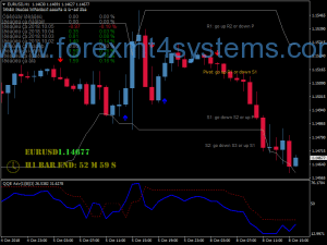 Forex Bilhões Momentum Swing Trading Strategy