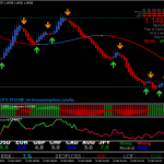 Forex Daily Weekly Open Swing Trading Strategy