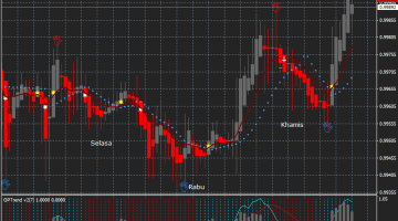 Forex straddle trading strategy