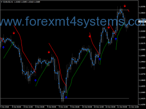 Forex Gann Grid Indicator mt4 Free Download