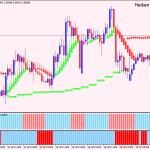 Stratejiya Bazirganiya Forex Heiken Trend Arrows Trading