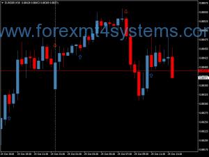 Forex Kirshenbaum bandên Stratejiya Sar Stochastic Trading