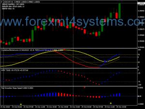 Forex Kroufur Directions Trading Strategie