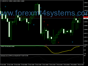 Stratejiya Formula Trading Strike for Forex Magic Signal