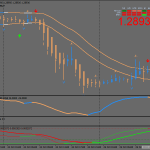 Forex NPR Trend Direction Trading Strategy