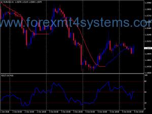 Forex No Lag MA Filtrado RSI Swing Trading Strategy