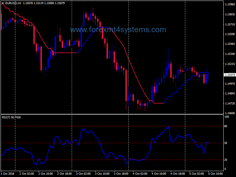 20 SMA with RSI Forex Swing Trading Strategy   blogger.com
