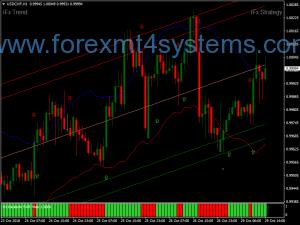Siyaseta Trend Trading Trender Trading Forex Parabolic SAR
