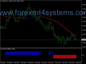 Forex Power Arrow Megatrend Swing Trading Strategie