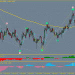 Forex Power Elliot Wave Swing Trading Strategie