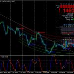 Stratejiya Zext Zig Zag Swing Trading