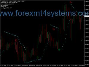 Стратегическа стратегия за търговия с много SAR за Forex Pro
