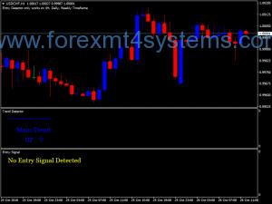 Estratégia de Negociação Forex Signals Swing Pro