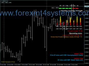 Forex Profit Filter Trading Strategy