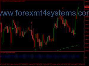 Forex QQE ARR-handelsstrategie