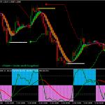 Forex SEFC Bulls Bears Trading Strategy