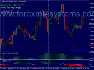 Estrategia Forex Pro Trend Trading Estrategia