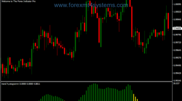 Forex Trend Histogram Trading Strategy