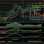 Forex Trend Striker ექსტრემალური სავაჭრო სტრატეგია