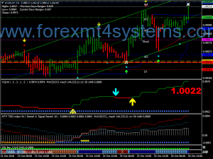 Стратегия за търговия със сигнали за Forex Volty Channel