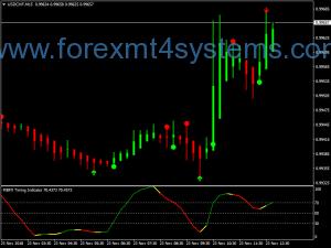 Forex ADX Crossing BB Alert Binaire opties Strategie