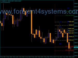 Forex Bobo Fibonacci Indicator