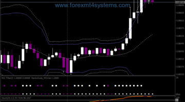 Forex BolliToucher Stratejiya Hilbijêre Binary Options