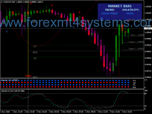Stratejiya Binary Optionên Forexaster Eye Forex Bulls