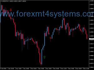 Forex ყიდვა გაყიდვა Arrow ორობითი პარამეტრები სტრატეგია