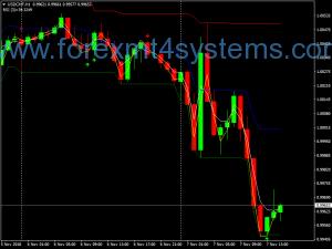Estratégia de opções binárias Forex Buy Sell Spot Arrows