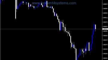 Forex Daily Range Peter Indicator