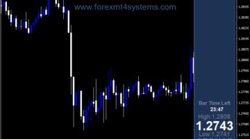 Forex FT Panel Indicator