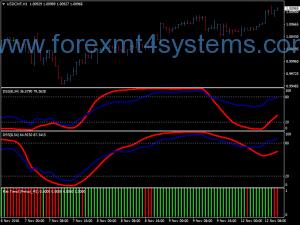 Estratégia de Opções Binárias Forex Trend Flat